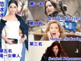 Phạm Băng Băng lọt top 10 nữ diễn viên có thu nhập cao nhất thế giới
