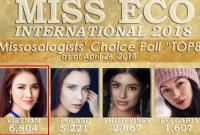 Thư Dung dẫn đầu bình chọn ở Miss Eco International 2018