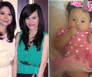 Em gái Thanh Thảo - Thụy Anh đã sinh con thứ hai