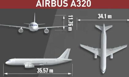 Mô phỏng hành trình của máy bay QZ 8501 cùng 162 người