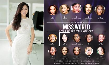 Trương Diệu Ngọc được dự đoán lọt top 7 Hoa hậu Thế giới 2016