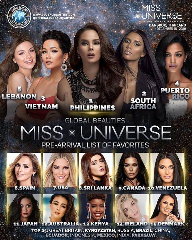 H'Hen Niê, Miss Universe 2018