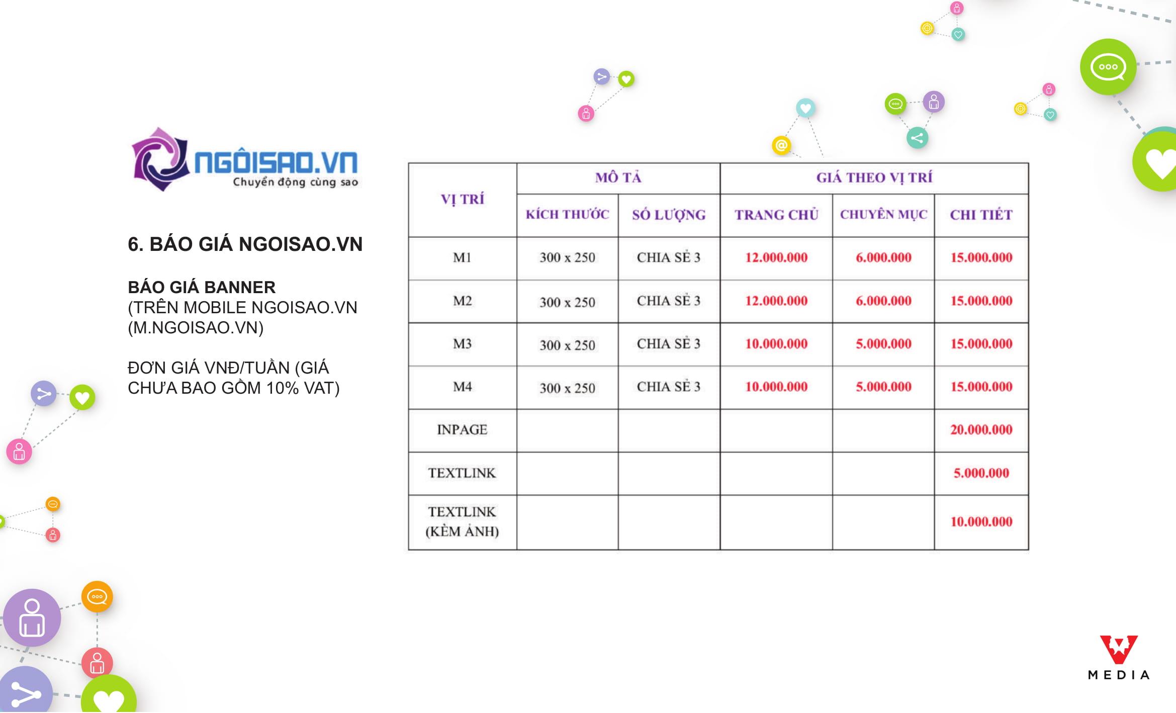 vmediaprensent-compressed-07-ngoisao.vn-w2339-h1418 8
