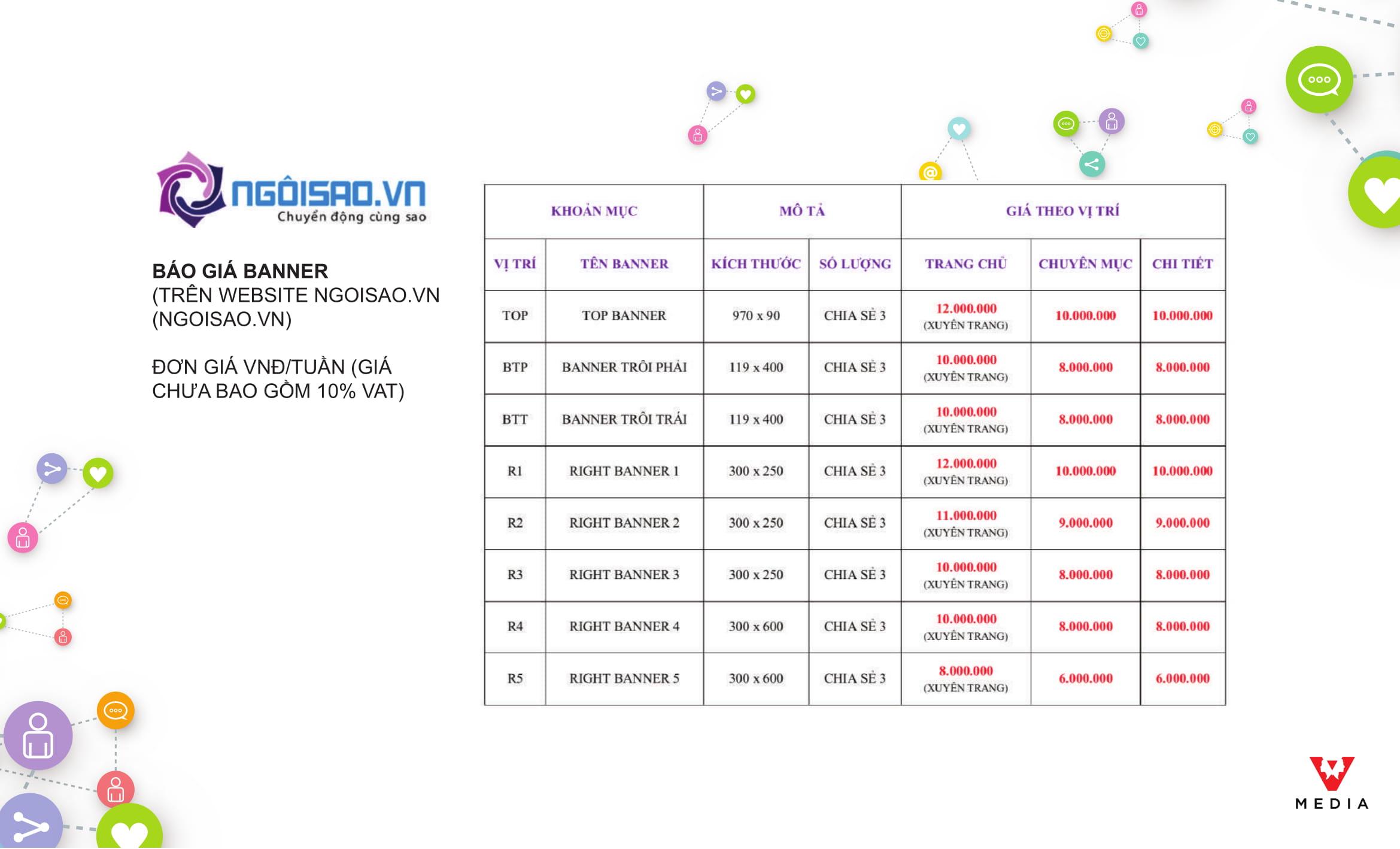 vmediaprensent-compressed-08-ngoisao.vn-w2339-h1418 7