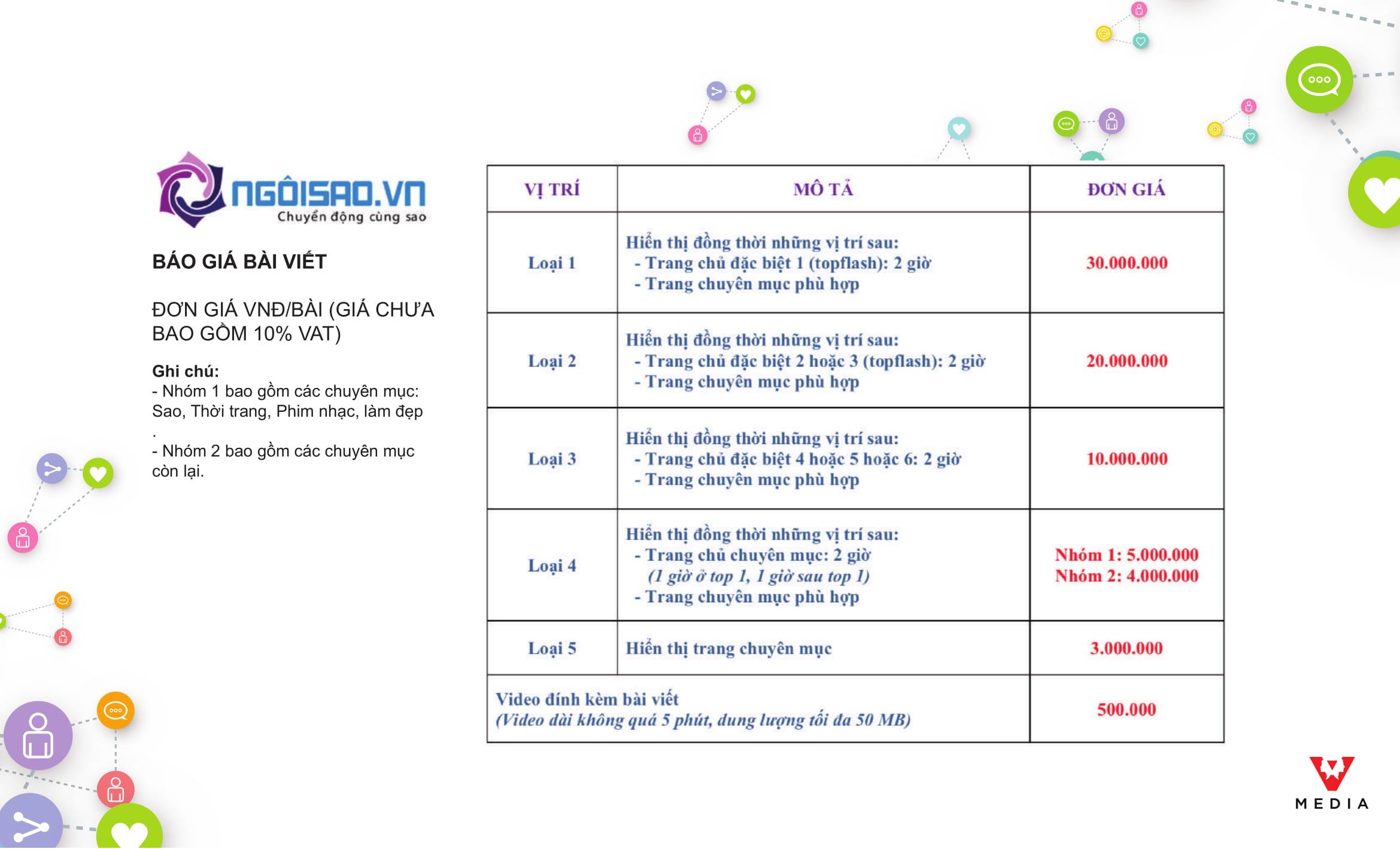 vmediaprensent-compressed-09-ngoisao.vn-w2339-h1418 6