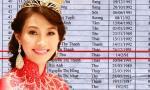"""Những tai tiếng """"để đời"""" của Hoa hậu Việt Nam"""