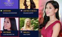 Nguyễn Thị Loan chính thức tham gia Hoa hậu Thế giới 2014?