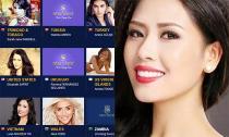 Nguyễn Thị Loan đã được cấp phép thi Hoa hậu Thế giới