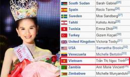 Ngọc Trinh bất ngờ dự thi Hoa hậu Quốc tế 2014?