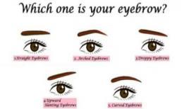 Hình dạng lông mày tiết lộ gì về bạn?