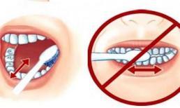 'Nằm lòng' nguyên tắc chăm sóc răng trắng sáng, khỏe mạnh