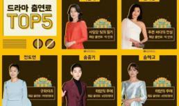 Choáng với thù lao cho một tập phim của dàn sao hạng A xứ Hàn