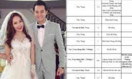 Lộ kết phim 'Sống chung với mẹ chồng': Vén màn bí mật khiến Vân - Thanh ly hôn