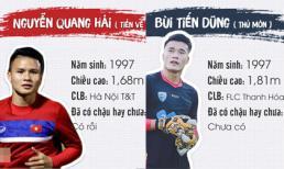Profile của các cầu thủ U23 Việt Nam được chia sẻ rầm rầm