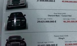 Sốc: Siêu xe tại VN tăng giá gần 20 tỷ đồng sau 1/7