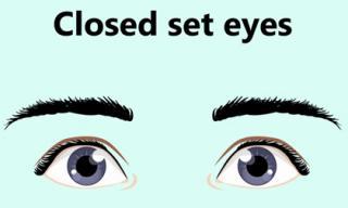 Đôi mắt tiết lộ gì về tính cách của bạn