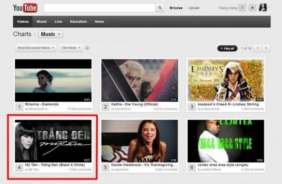 MV mới của Mỹ Tâm lọt top bình luận Youtube toàn cầu 1