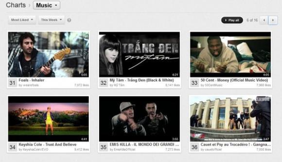 MV mới của Mỹ Tâm lọt top bình luận Youtube toàn cầu 2