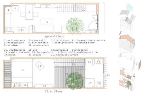 Nhà 27m2 'nép mình' trong ngõ nhỏ Sài Gòn - 9