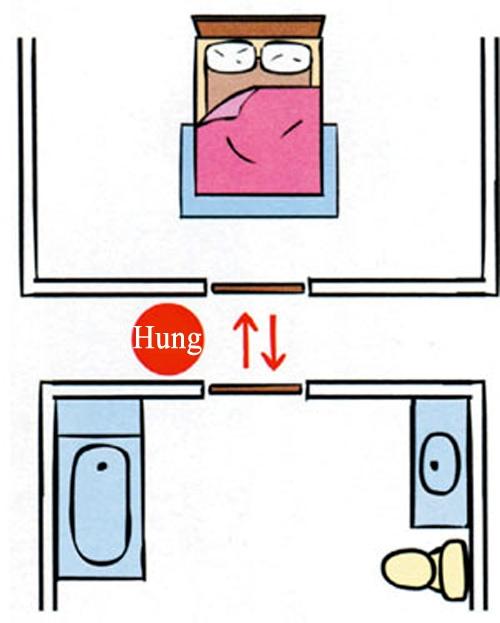 14 điều tối kỵ cấm quên trong phòng ngủ 1