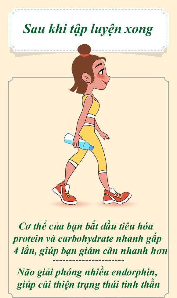 tập thể dục 30 phút, tập thể dục 30 phút mỗi ngày, thể dục, luyện tập thể dục