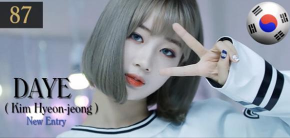 mỹ nhân châu á, gương mặt đẹp nhất thế giới, Song Hye Kyo, Nana