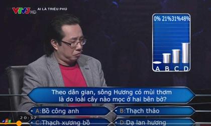 Ai là triệu phú, Lại văn sâm, Diễn viên Diễm Hương, Clip ngôi sao