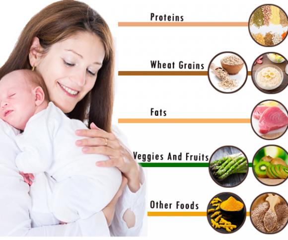 Kết quả hình ảnh cho chế độ ăn sau sinh