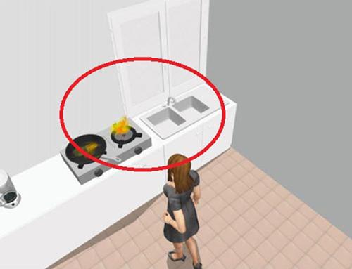 Phong thủy, Phong thủy nhà bếp, Vị trí nhà bếp theo phong thủy, điều cấm kỵ trong phong thủy bếp