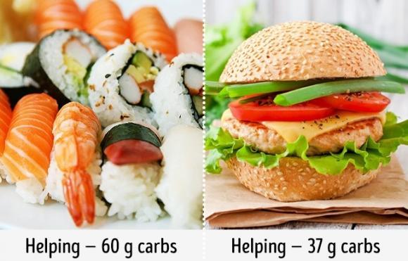 chế độ ăn uống, quan điểm ăn uống, quan điểm ăn uống lành mạnh, quan điểm ăn uống sai lầm