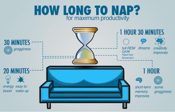 ngủ trưa, ngủ trưa ngắn, ngủ chợp mắt, ngủ trưa ngắn giảm nguy cơ chết vì bệnh tim, tác dụng của ngủ trưa ngắn,sức khỏe,chăm sóc sức khỏe