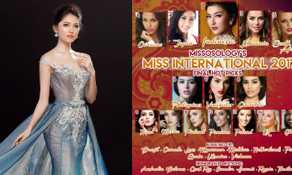Á hậu Thùy Dung, Thùy Dung Miss International, Miss International  2017