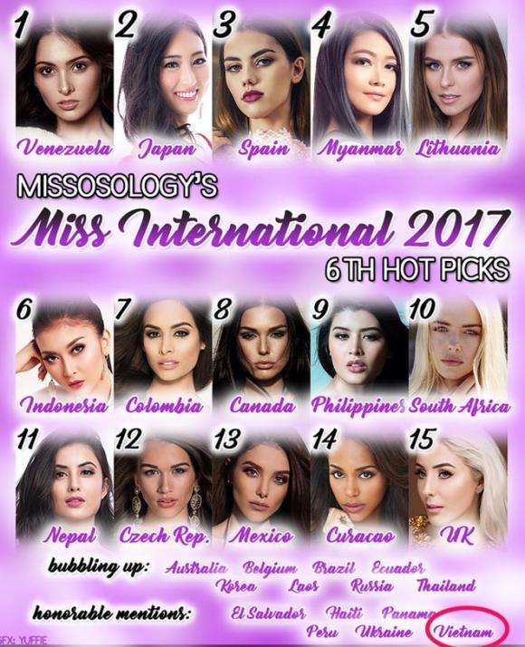 Link Trực tiếp Chung kết Hoa hậu Quốc tế 2017: Thùy Dung có làm nên chuyện khi phải đối mặt với toàn đối thủ nặng ký?