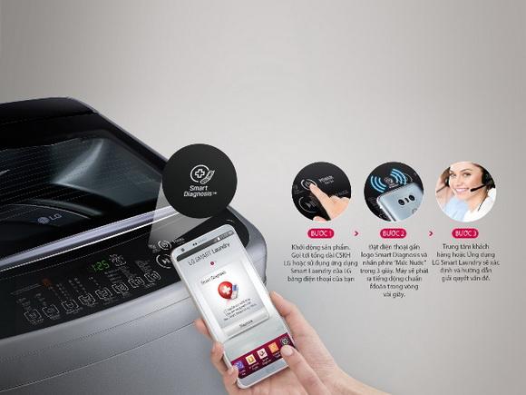 LG Smart Inverter, máy giặt LG Smart Inverter