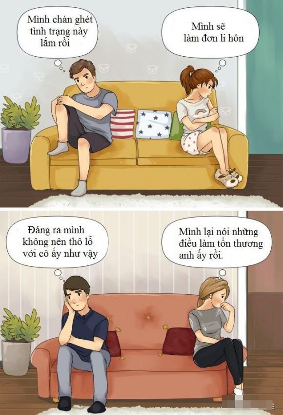 kết hôn muộn, kết hôn sớm, lập gia đình muộn