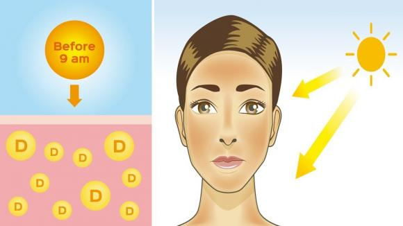 dấu hiệu cơ thể thiếu vitamin D, thiếu hụt vitamin D,Thiếu vitamin D