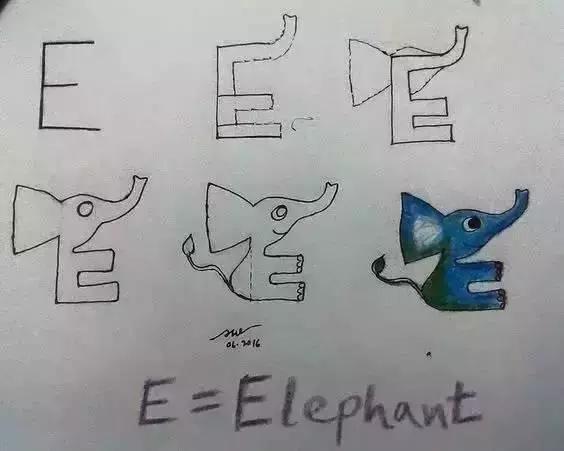 Phương pháp sáng tạo bảng chữ cái, bảng chữ cái dành cho trẻ, chăm con, cách tạo bảng chữ cái dạy con học
