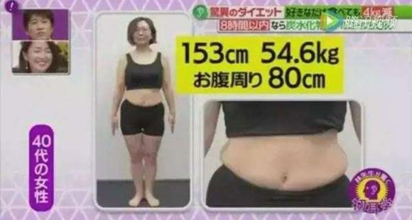 Chế độ giảm cân, chế độ ăn trong 8 giờ, làm đẹp, giảm cân