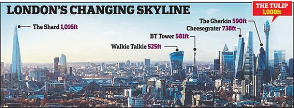 nhà chọc trời, du ngọan nhà chọc trời, tòa tháp cao thứ nhì London