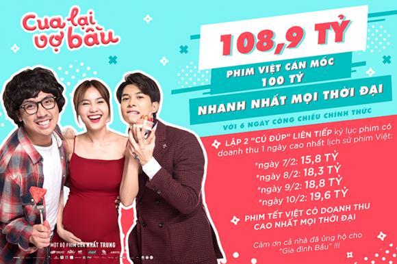'Cua lại vợ bầu', trấn thành,  Top phim Việt