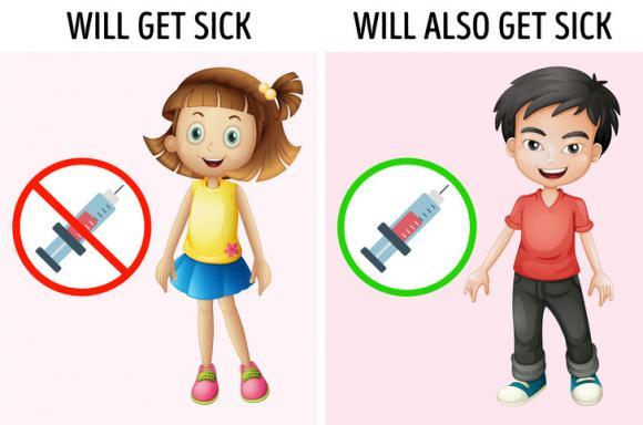 lưu ý khi tiêm chủng cho trẻ, tiêm vắc xin ở trẻ nhỏ, những điều cha mẹ nên biết về tiêm vắc xin