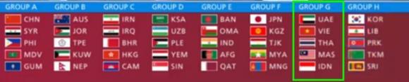 Đội tuyển Việt Nam, vòng loại World Cup 2022, HLV Park hang seo