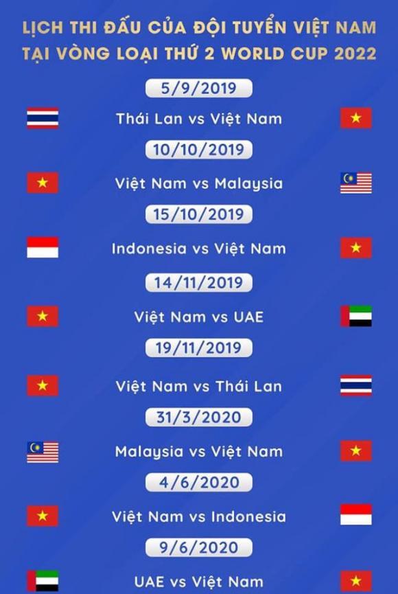World Cup 2022, đội tuyển Việt Nam, Thái Lan, Park Hang-seo