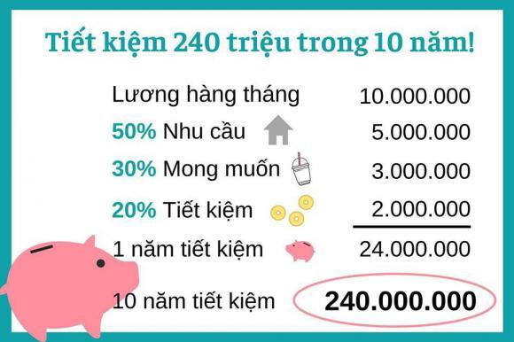 Shark Linh, Tiết kiệm tiền, Nguyên tắc làm giàu