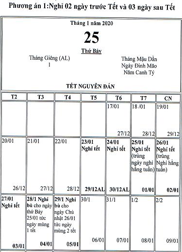 Lịch nghỉ tết 2020, Tết Nguyên đán Canh Tý 2020, Tết âm lịch năm 2020
