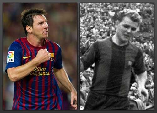 Ngôi sao: Messi - Cỗ máy ghi bàn khủng khiếp (P1)
