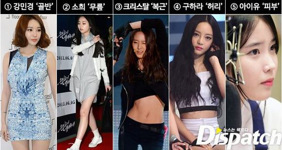 Mỹ nhân xứ Hàn tự hào về bộ phận nào nhất trên cơ thể?
