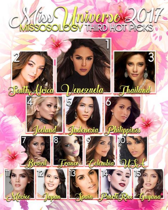 Nguyễn Thị Loan, Miss Universe, Miss Universe 2017