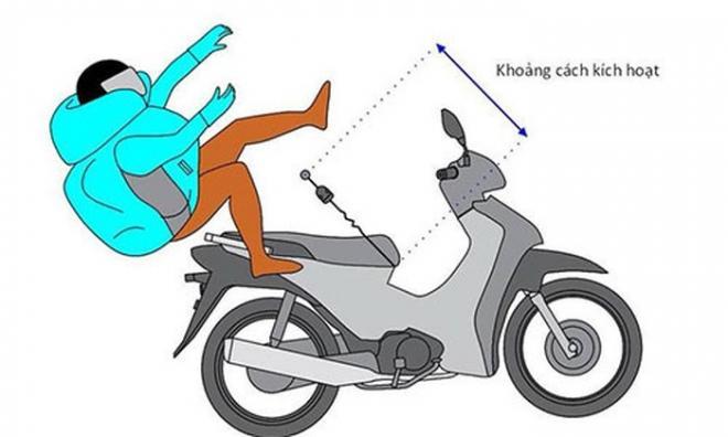 Áo túi khí xe máy giá 2 triệu đồng cho người dùng Việt