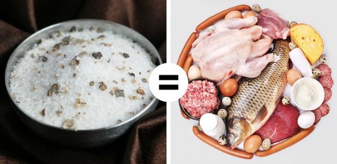 muối đến sức khỏe, muối tự nhiên